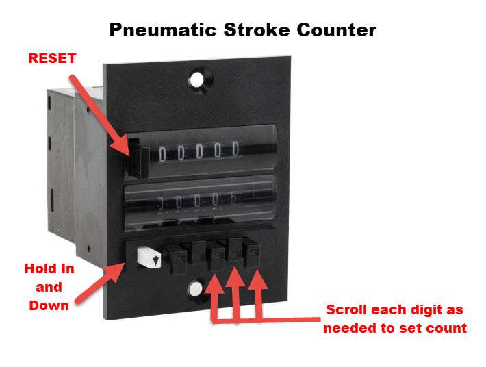 Stroke Counter Operation Example